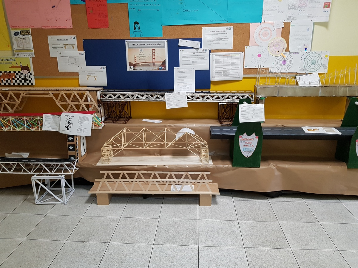 Technology 2ºESO: Structures.