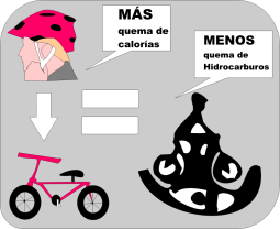 bicilucia